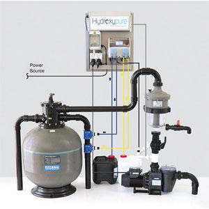 Havuz-sanitasyon-sistemleri-yeni-ürünler-mart-2015